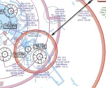 A Guide to NOTAMs, TFRs and Airspace Classification
